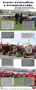 Collecting & Restoring Antique Tractors & Engines as a Hobby
