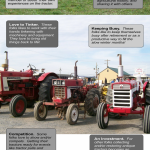 Tractor Restoration/Collecting Hobby